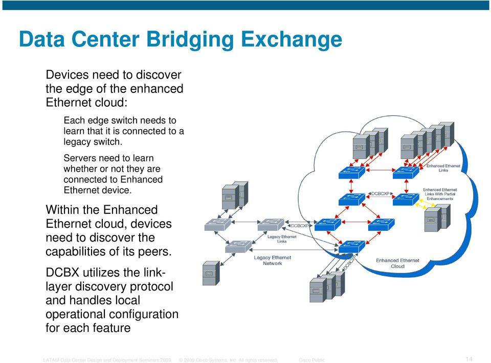 Within the Enhanced Ethernet cloud, devices need to discover the capabilities of its peers.