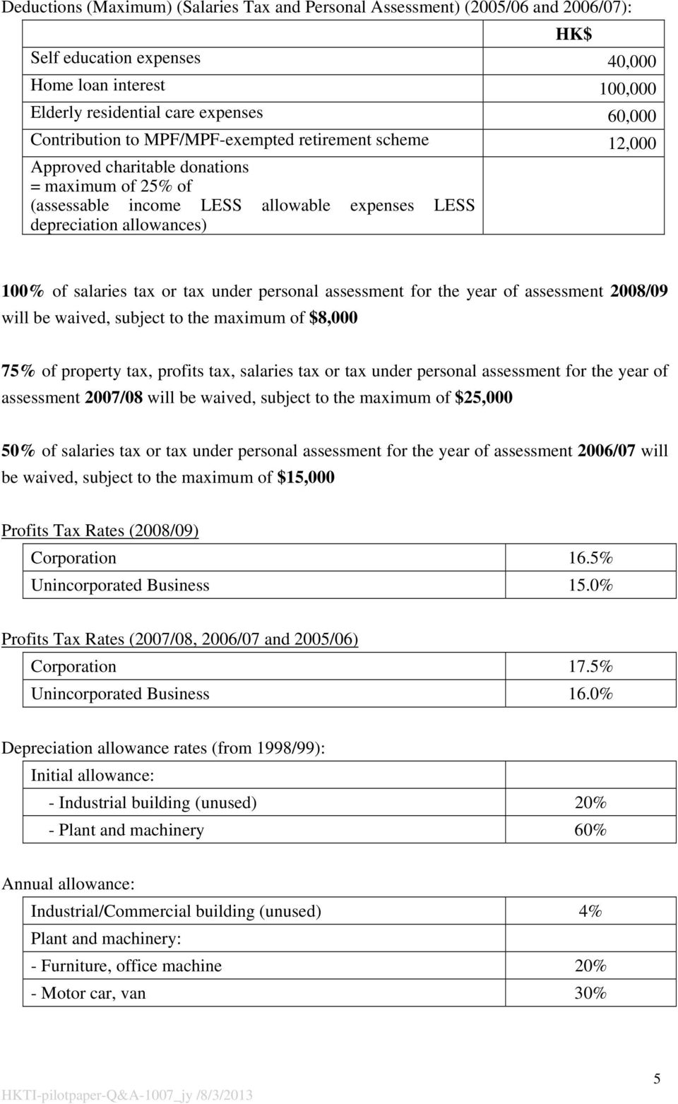 under personal assessment for the year of assessment 2008/09 will be waived, subject to the maximum of $8,000 75% of property tax, profits tax, salaries tax or tax under personal assessment for the