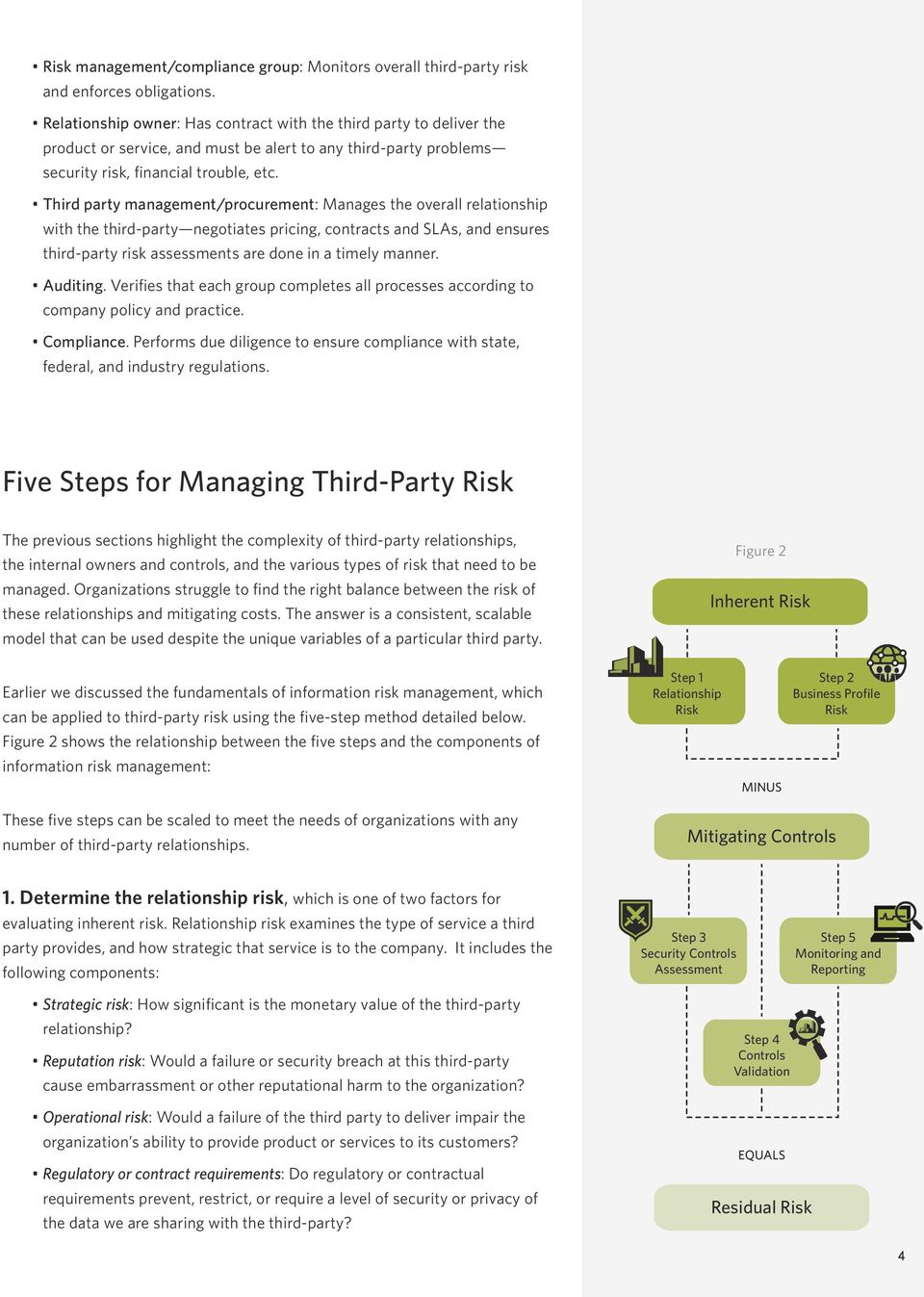 Third party management/procurement: Manages the overall relationship with the third-party negotiates pricing, contracts and SLAs, and ensures third-party risk assessments are done in a timely manner.