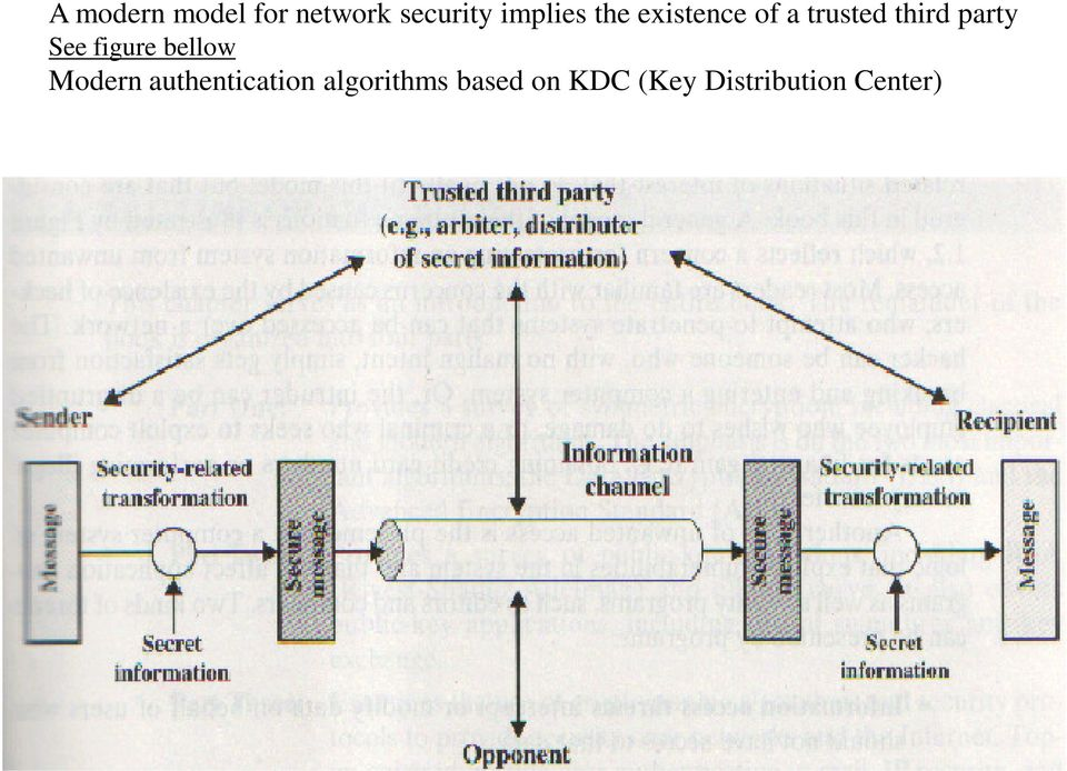 Modern authentication algorithms based on KDC (Key