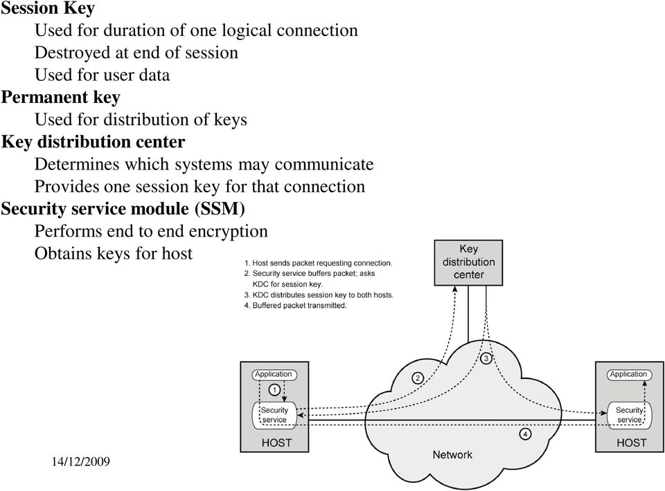which systems may communicate Provides one session key for that connection Security service