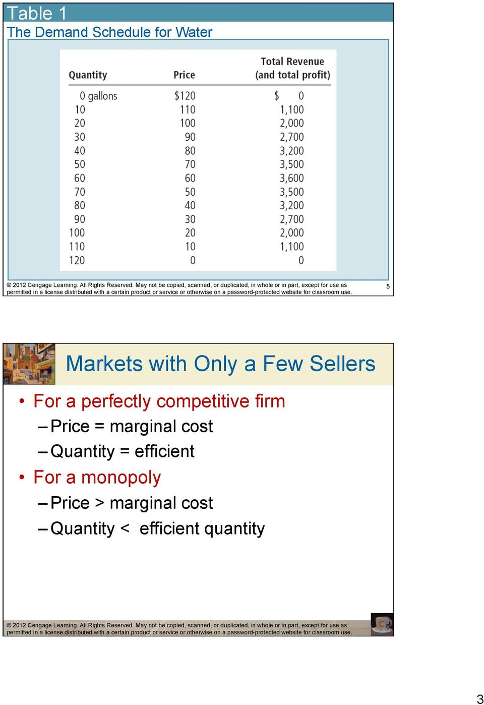 Price = marginal cost Quantity = efficient For a