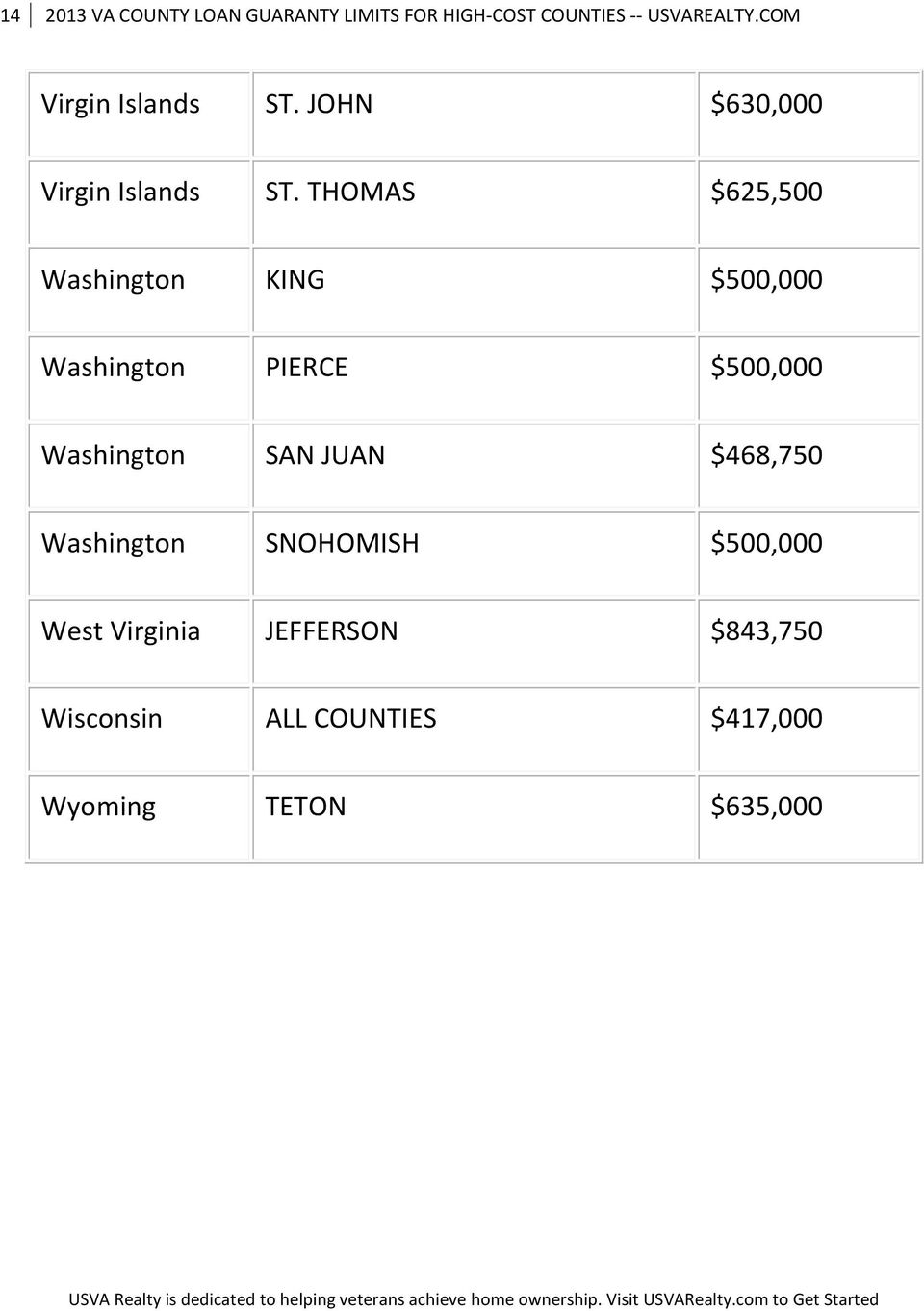 THOMAS $625,500 Washington KING $500,000 Washington PIERCE $500,000 Washington SAN