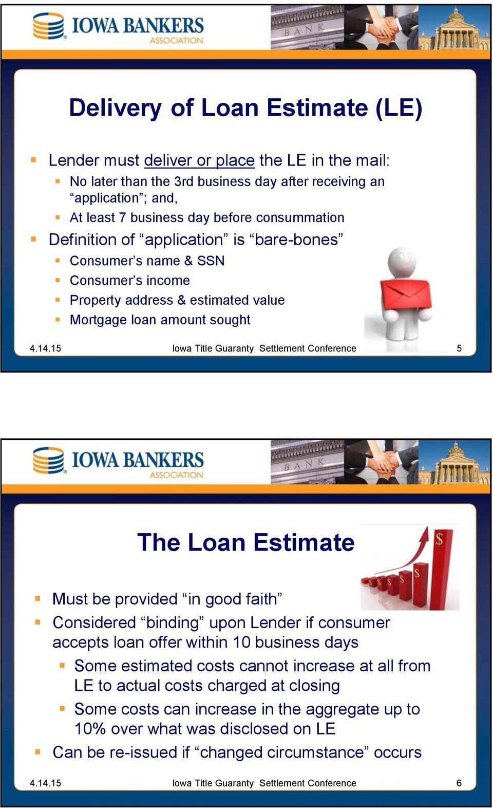 Loan Estimate Must be provided in good faith Considered binding upon Lender if consumer accepts loan offer within 10 business days Some estimated costs cannot increase at