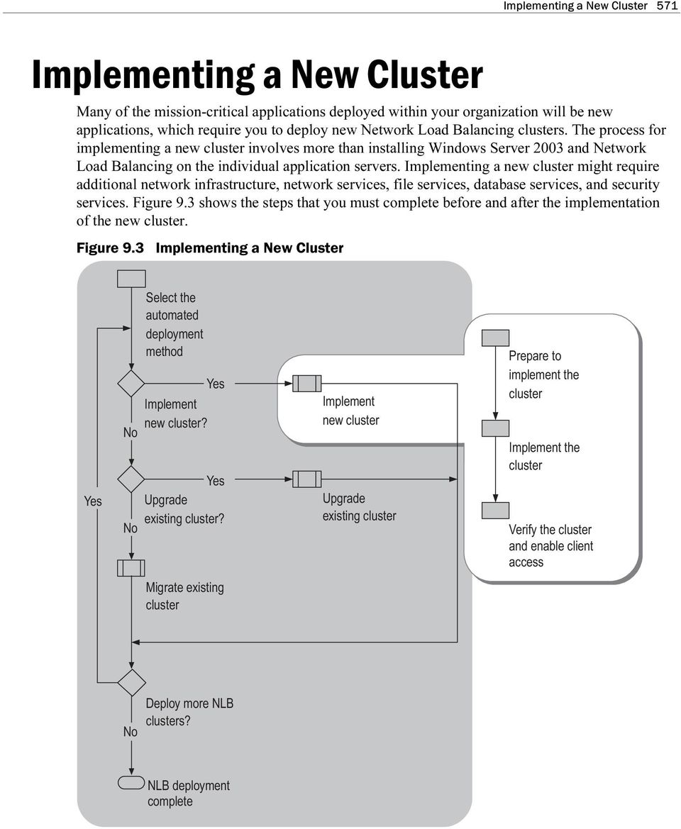 Implementing a new clster might reqire additional network infrastrctre, network services, file services, database services, and secrity services. Figre 9.