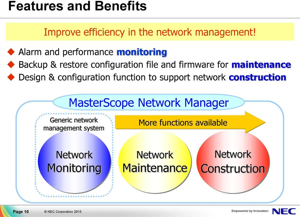 maintenance Design & configuration function to support network construction MasterScope
