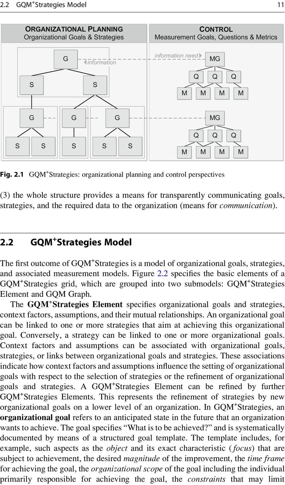 1 GQM + trategies: organizational planning and control perspectives (3) the whole structure provides a means for transparently communicating goals, strategies, and the required data to the