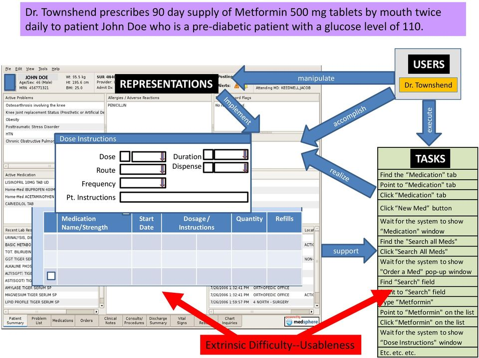 "Instructions Medication Name/Strength Start Date Duration Dispense Dosage / Instructions Quantity Refills support Extrinsic Difficulty--Usableness TASKS Find the Medication"" tab Point to Medication"""