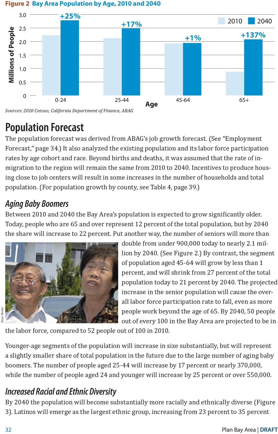 s job growth forecast. (See Employment Forecast, page 34.) It also analyzed the existing population and its labor force participation rates by age cohort and race.