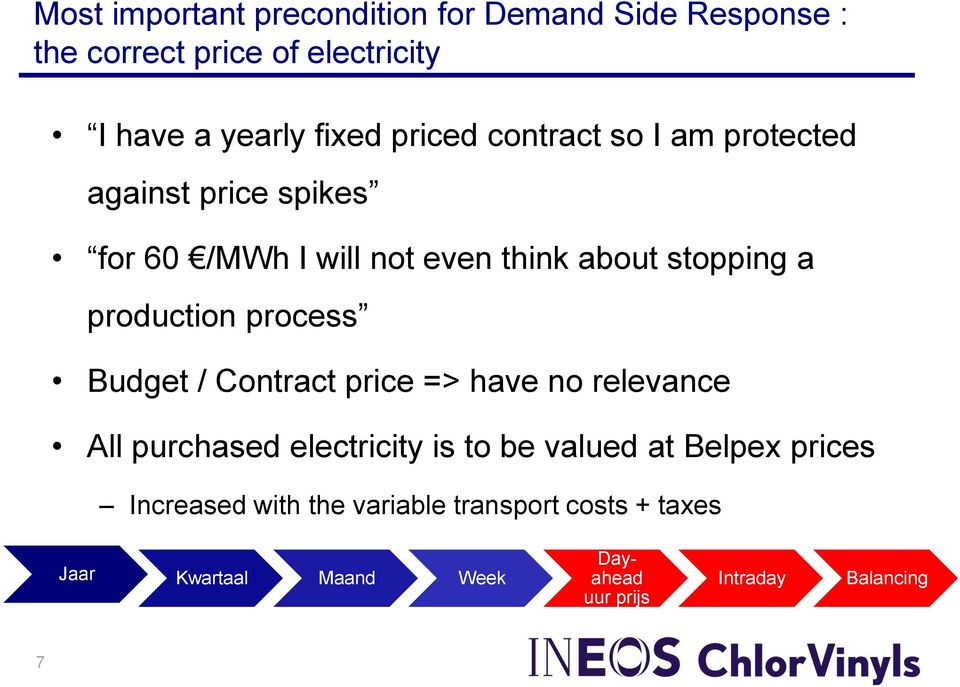 production process Budget / Contract price => have no relevance All purchased electricity is to be valued at