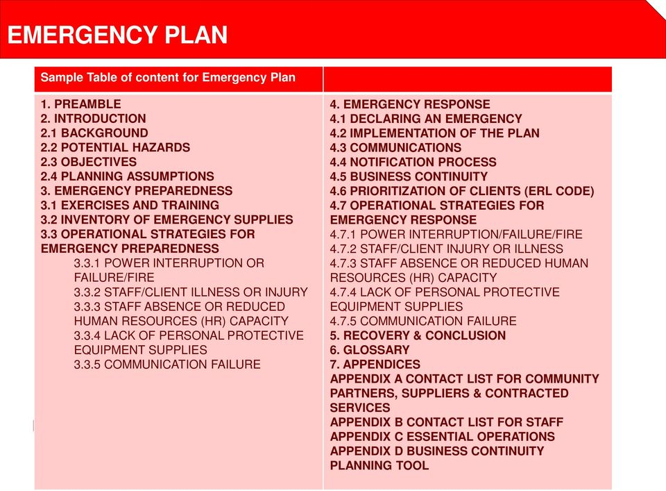 3.4 LACK OF PERSONAL PROTECTIVE EQUIPMENT SUPPLIES 3.3.5 COMMUNICATION FAILURE 4. EMERGENCY RESPONSE 4.1 DECLARING AN EMERGENCY 4.2 IMPLEMENTATION OF THE PLAN 4.3 COMMUNICATIONS 4.
