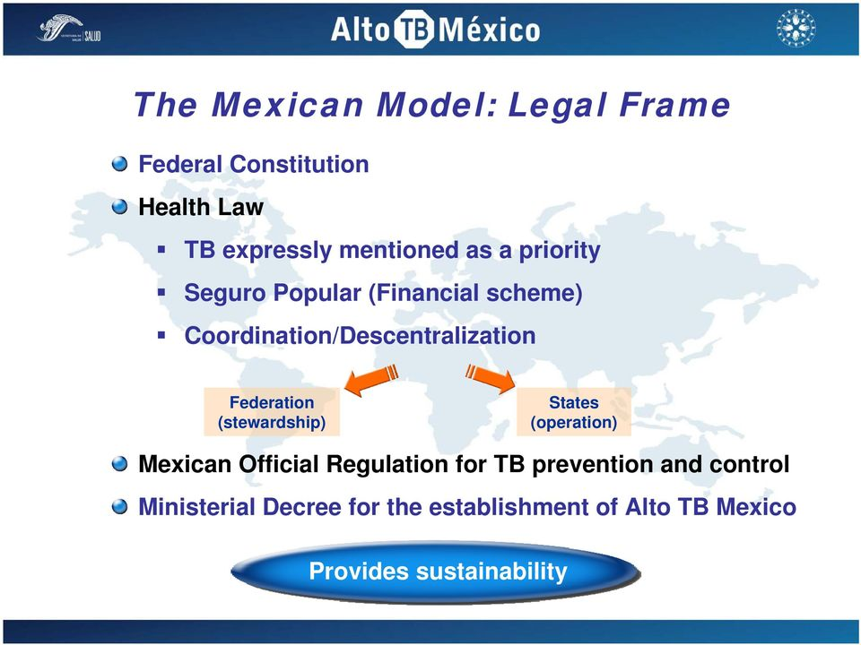Federation (stewardship) States (operation) Mexican Official Regulation for TB