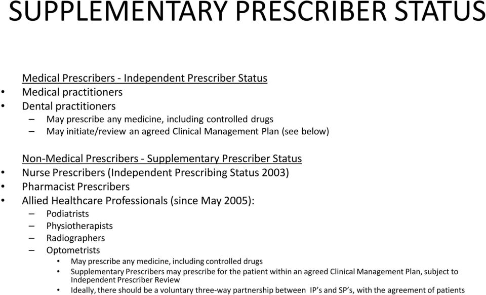 Allied Healthcare Professionals (since May 2005): Podiatrists Physiotherapists Radiographers Optometrists May prescribe any medicine, including controlled drugs Supplementary Prescribers may