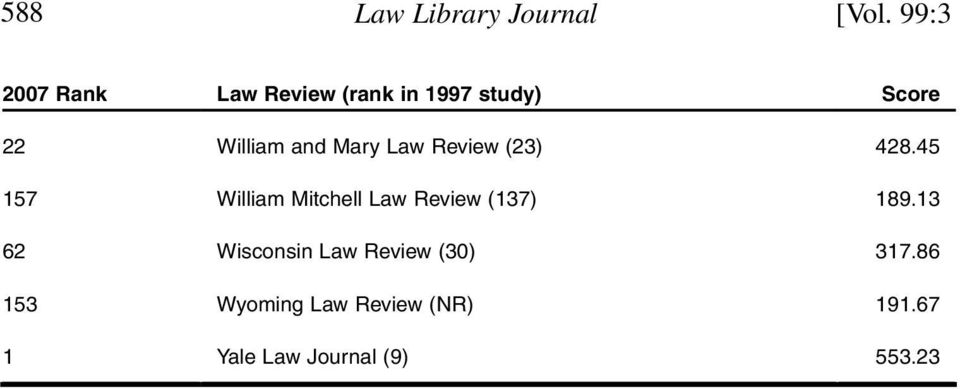 45 157 William Mitchell Law Review (137) 189.