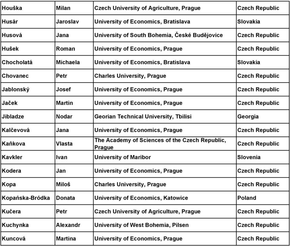 Josef University of Economics, Prague Czech Republic Jaček Martin University of Economics, Prague Czech Republic Jibladze Nodar Georian Technical University, Tbilisi Georgia Kalčevová Jana University