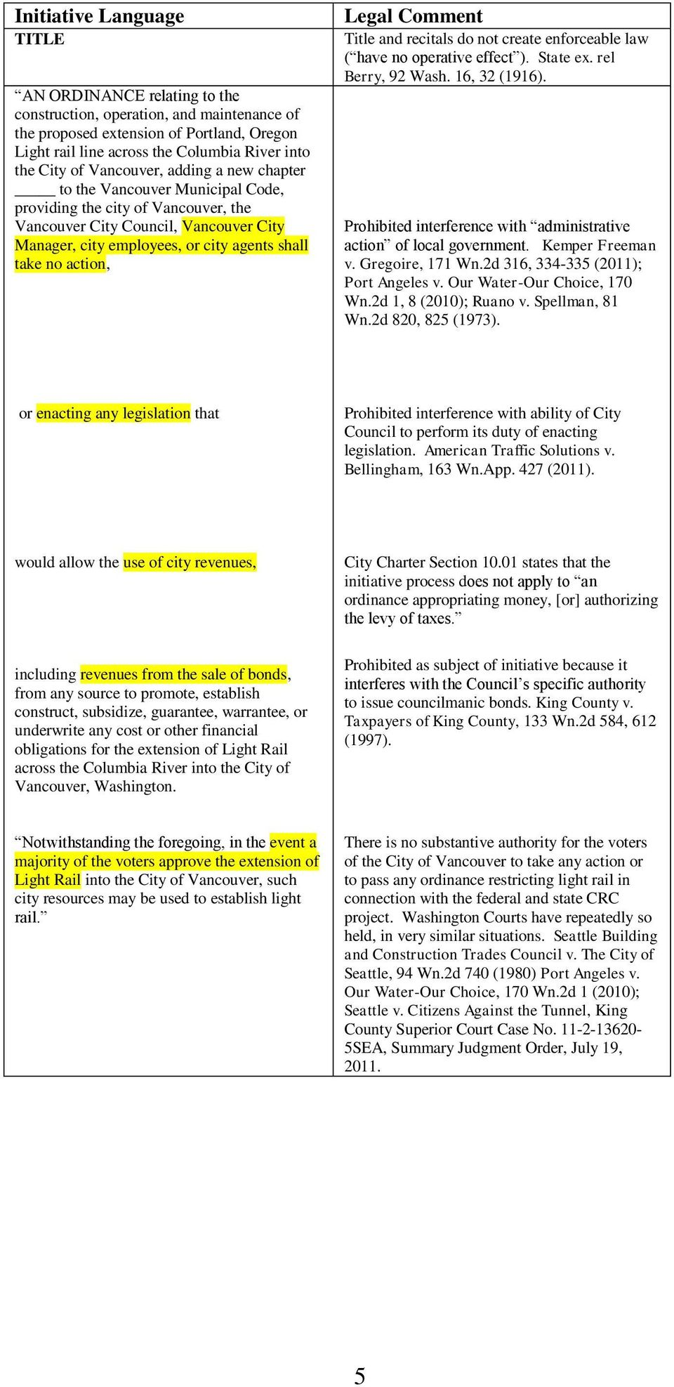 action, Legal Comment Title and recitals do not create enforceable law ( have no operative effect ). State ex. rel Berry, 92 Wash. 16, 32 (1916).