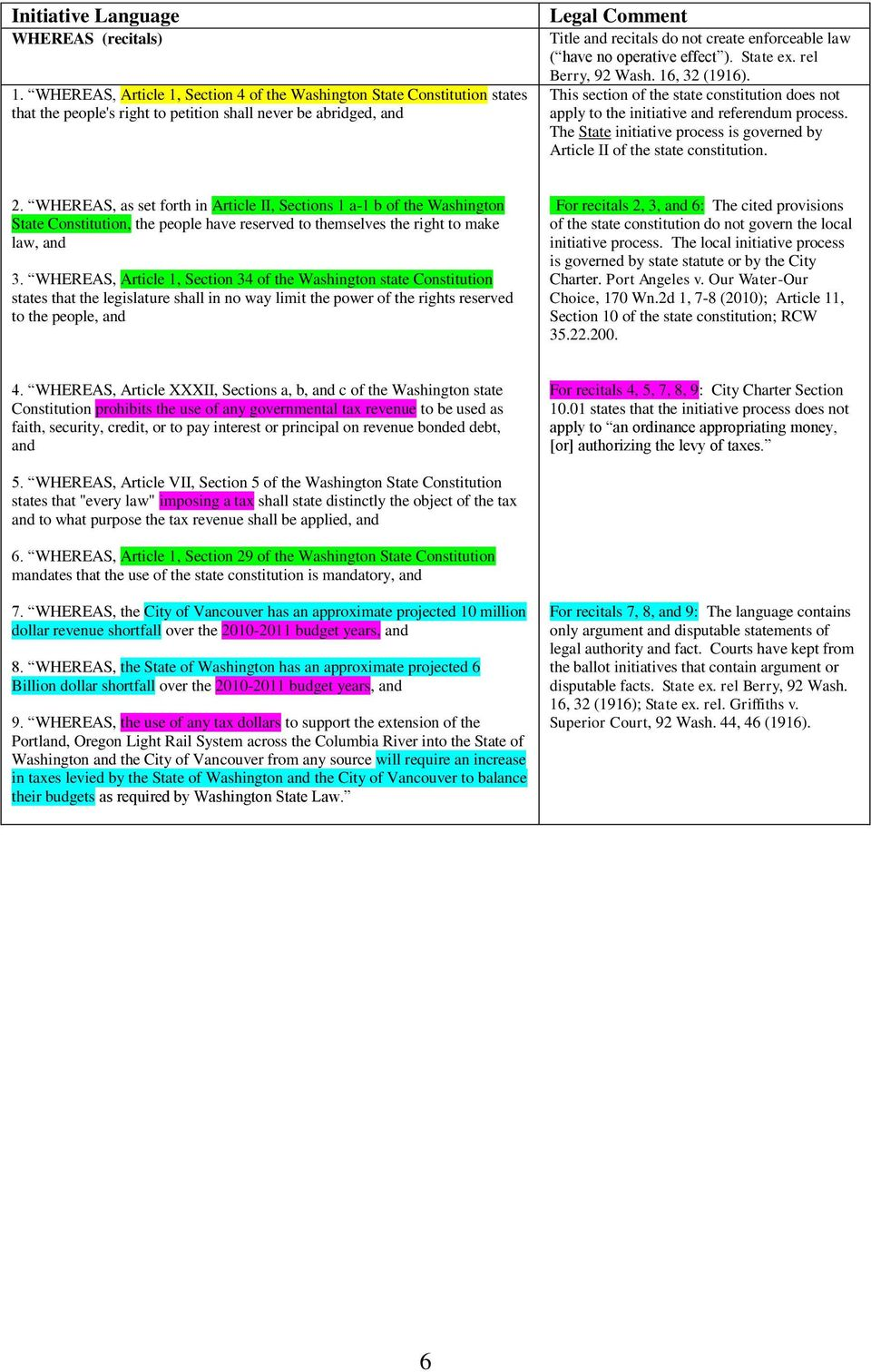 law ( have no operative effect ). State ex. rel Berry, 92 Wash. 16, 32 (1916). This section of the state constitution does not apply to the initiative and referendum process.