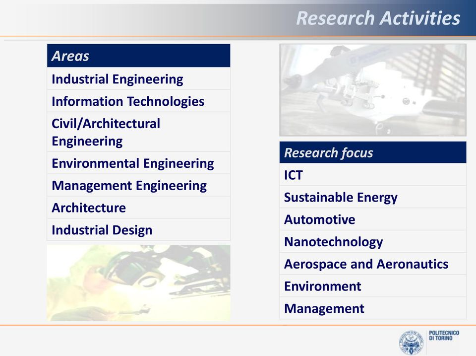 Engineering Architecture Industrial Design Research focus ICT Sustainable