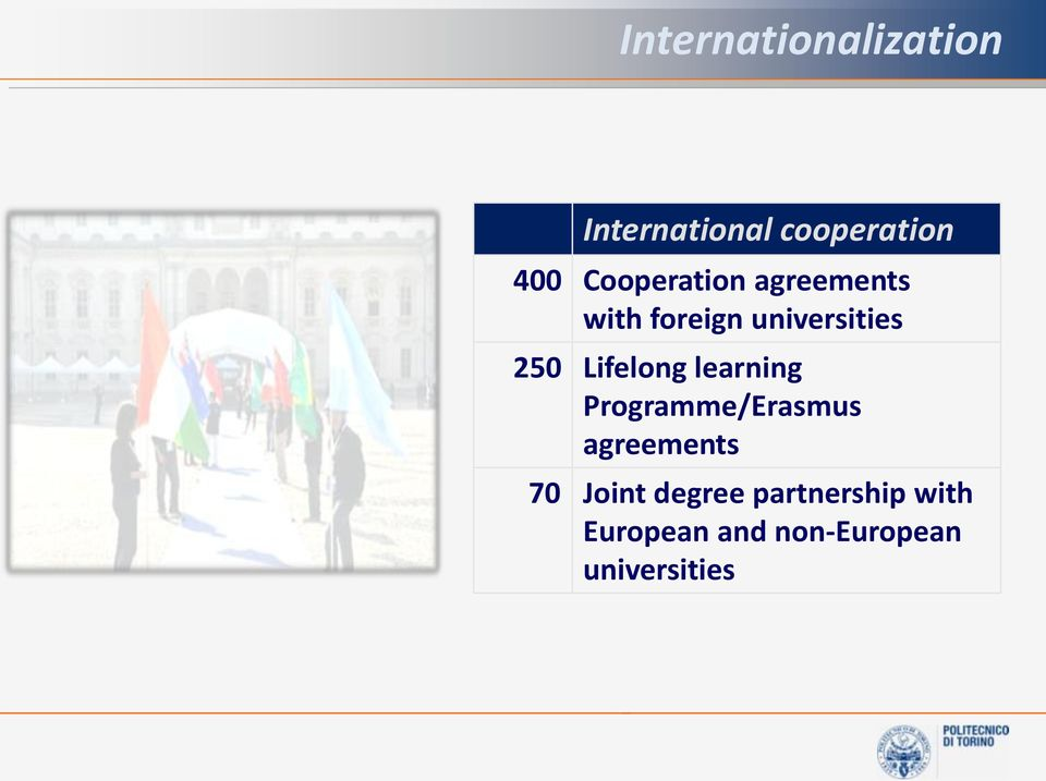 Lifelong learning Programme/Erasmus agreements 70 Joint