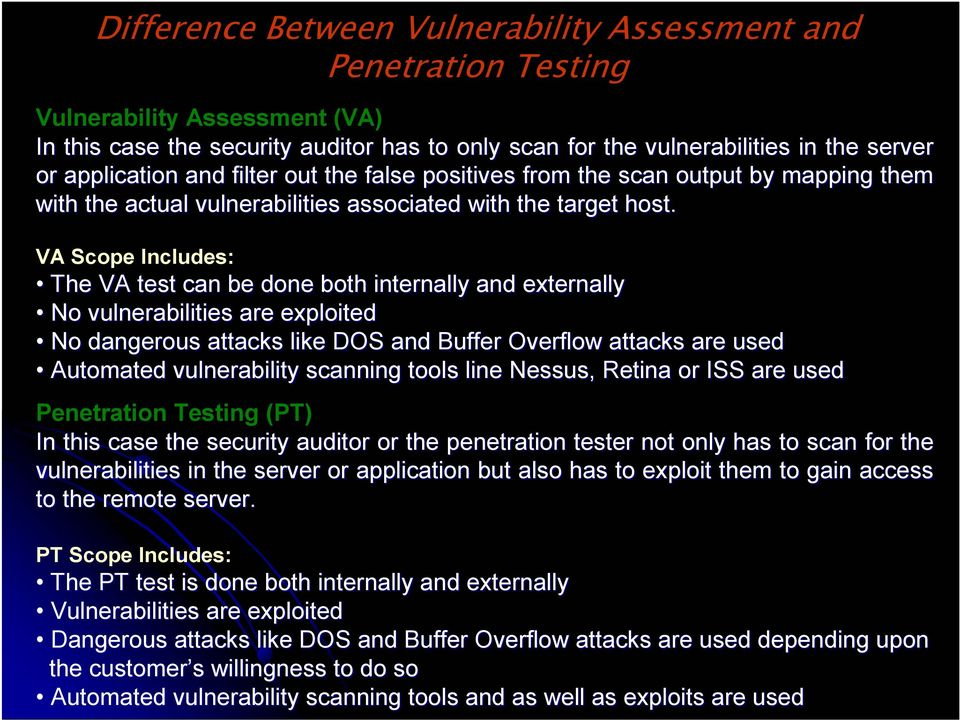 VA Scope Includes: The VA test can be done both internally and externally No vulnerabilities are exploited No dangerous attacks like DOS and Buffer Overflow attacks are usedu Automated vulnerability