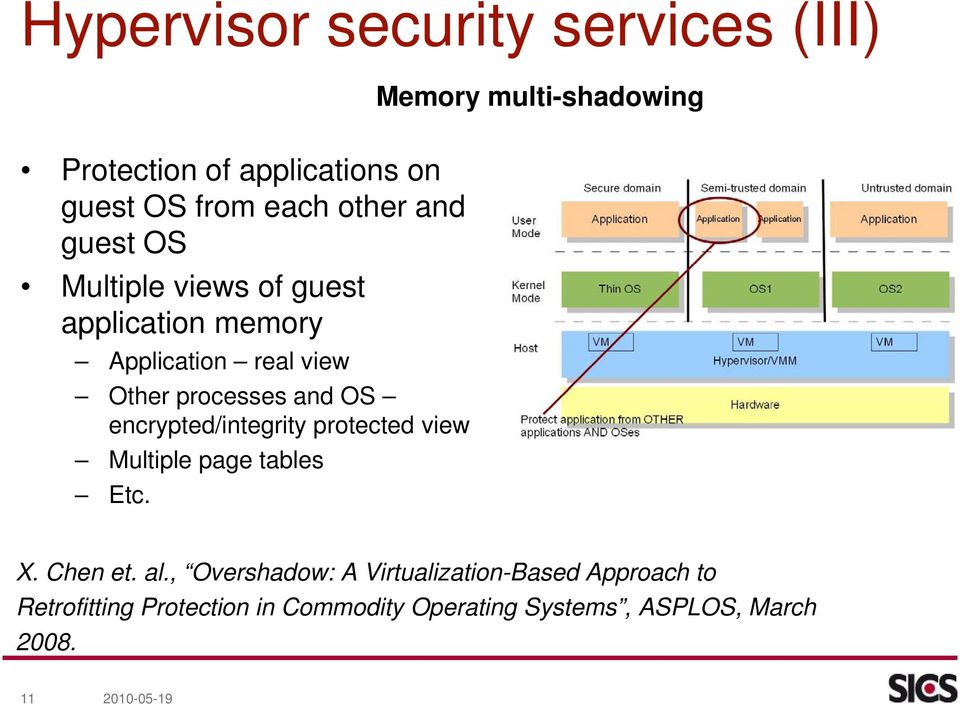 encrypted/integrity protected view Multiple page tables Etc. Memory multi-shadowing X. Chen et. al.