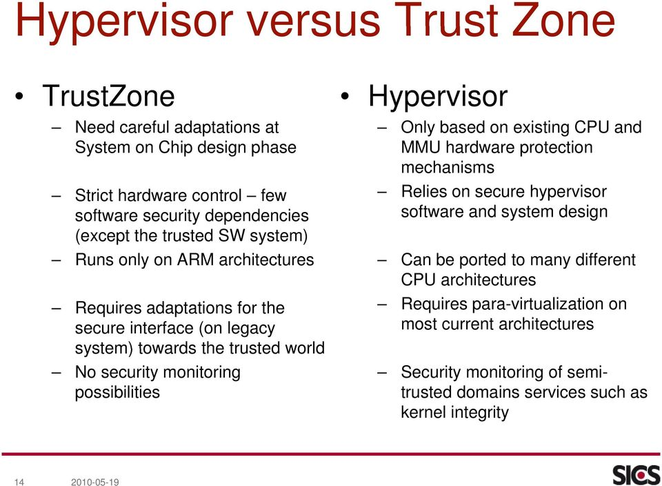 possibilities Hypervisor Only based on existing CPU and MMU hardware protection mechanisms Relies on secure hypervisor software and system design Can be ported to many