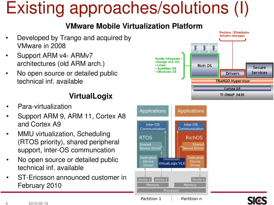 available VirtualLogix Para-virtualization Support ARM 9, ARM 11, Cortex A8 and Cortex A9 MMU virtualization, Scheduling (RTOS