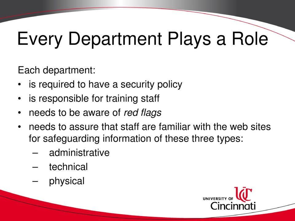 red flags needs to assure that staff are familiar with the web sites for