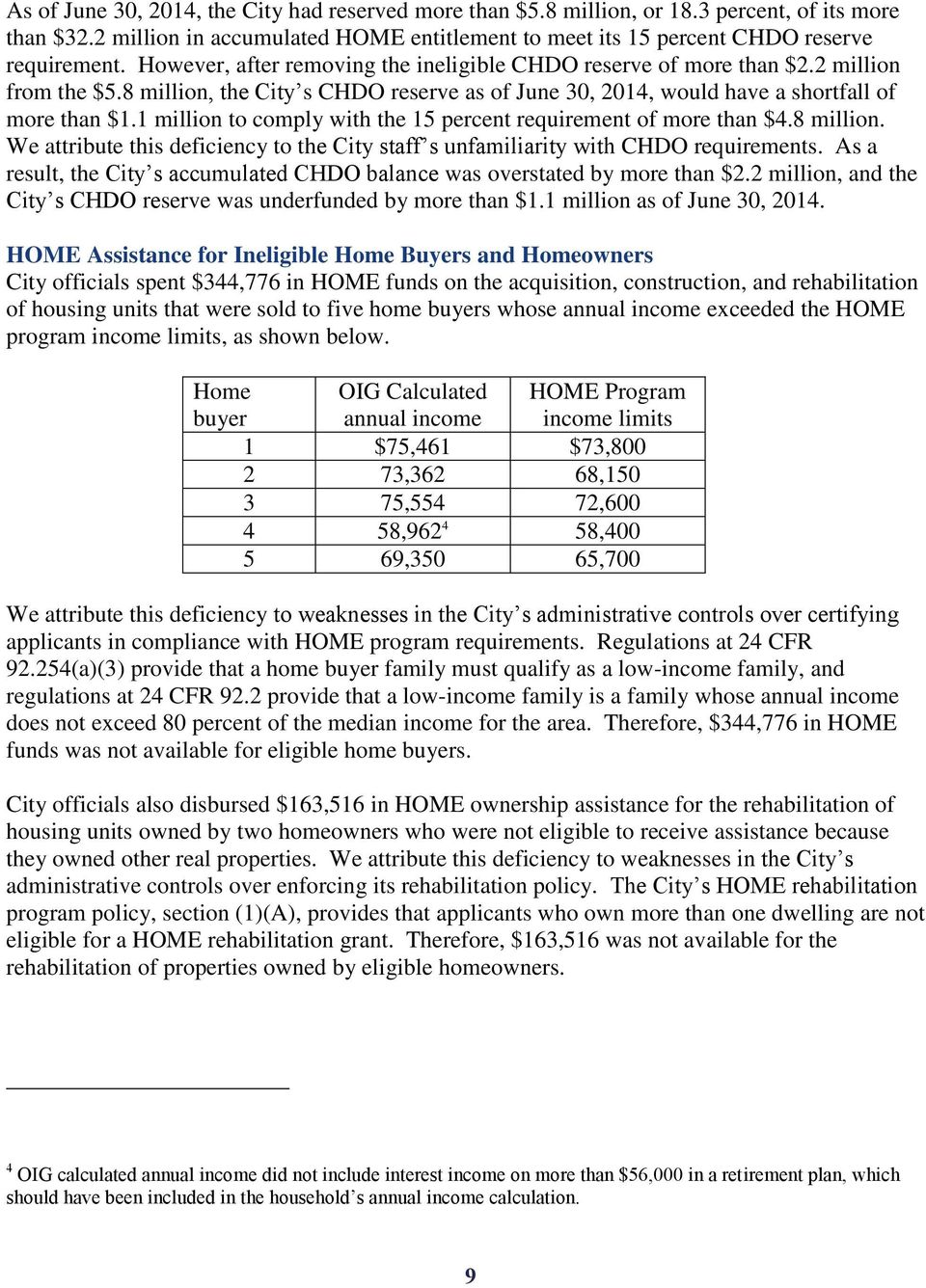1 million to comply with the 15 percent requirement of more than $4.8 million. We attribute this deficiency to the City staff s unfamiliarity with CHDO requirements.