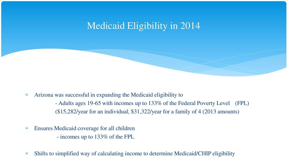 $31,322/year for a family of 4 (2013 amounts) Ensures Medicaid coverage for all children - incomes up