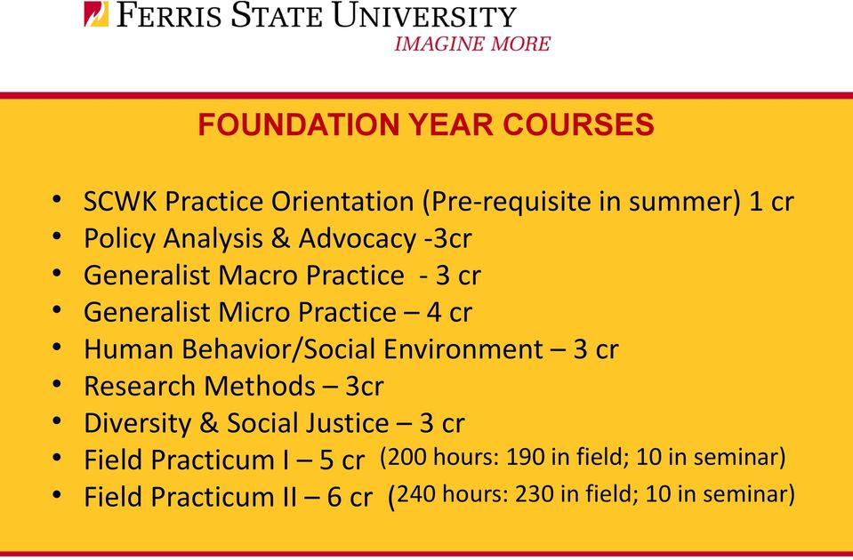Behavior/Social Environment 3 cr Research Methods 3cr Diversity & Social Justice 3 cr Field