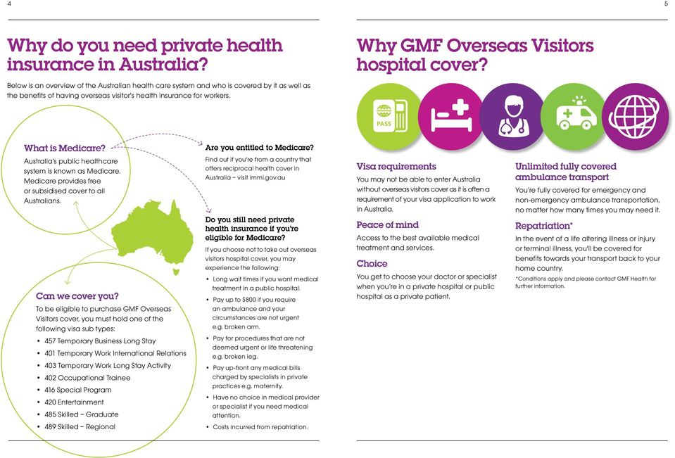 Australia's public healthcare system is known as Medicare. Medicare provides free or subsidised cover to all Australians. Can we cover you?