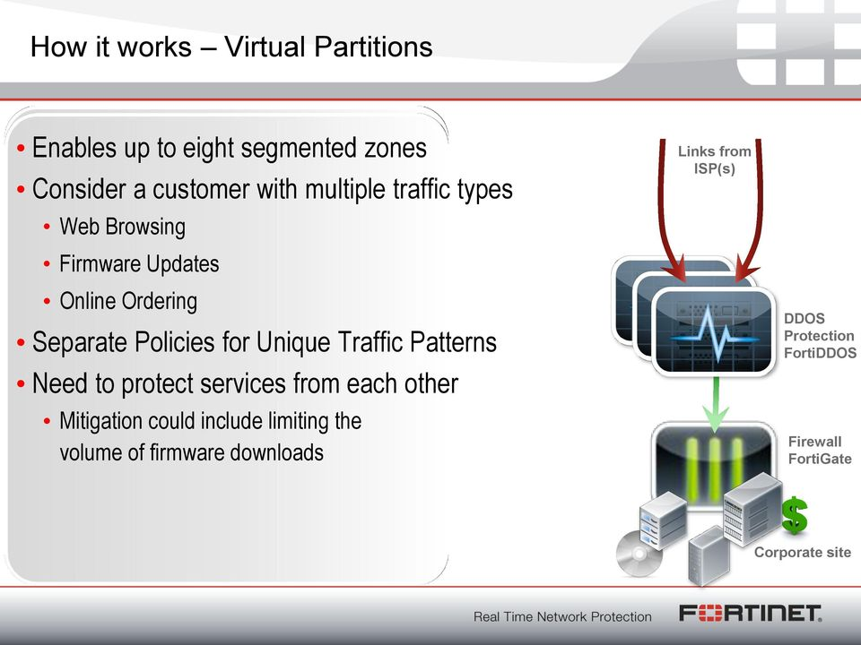 Traffic Patterns Need to protect services from each other Mitigation could include limiting the