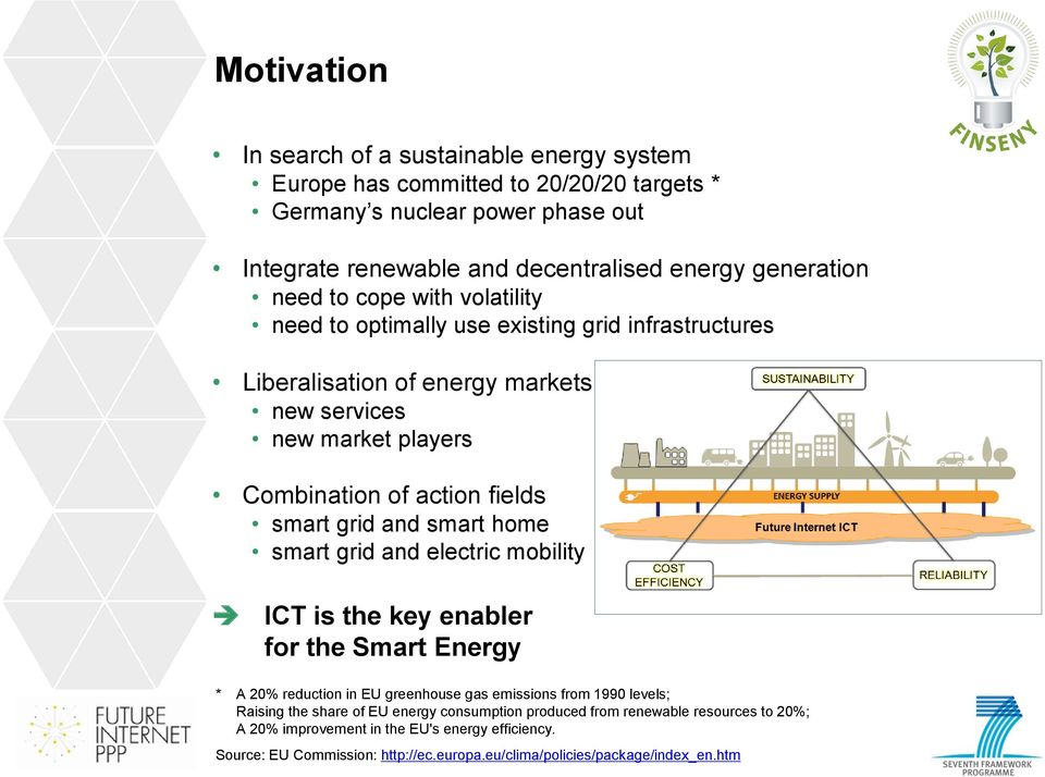 and smart home smart grid and electric mobility ICT is the key enabler for the Smart Energy * A 20% reduction in EU greenhouse gas emissions from 1990 levels; Raising the share of EU