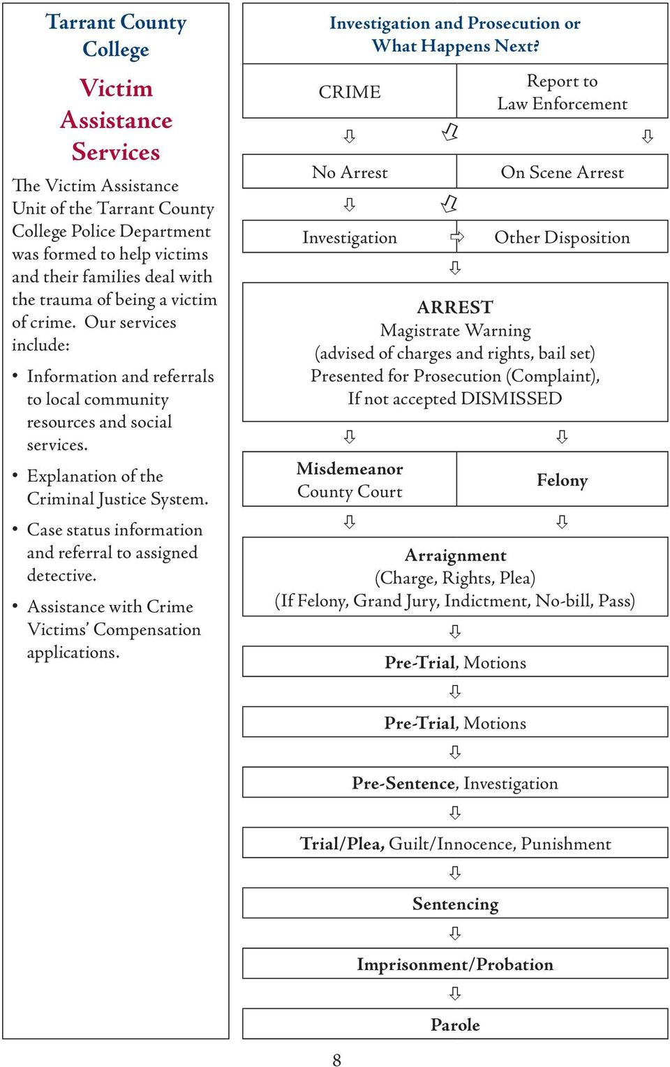 Case status information and referral to assigned detective. Assistance with Crime Victims Compensation applications. Investigation and Prosecution or What Happens Next?
