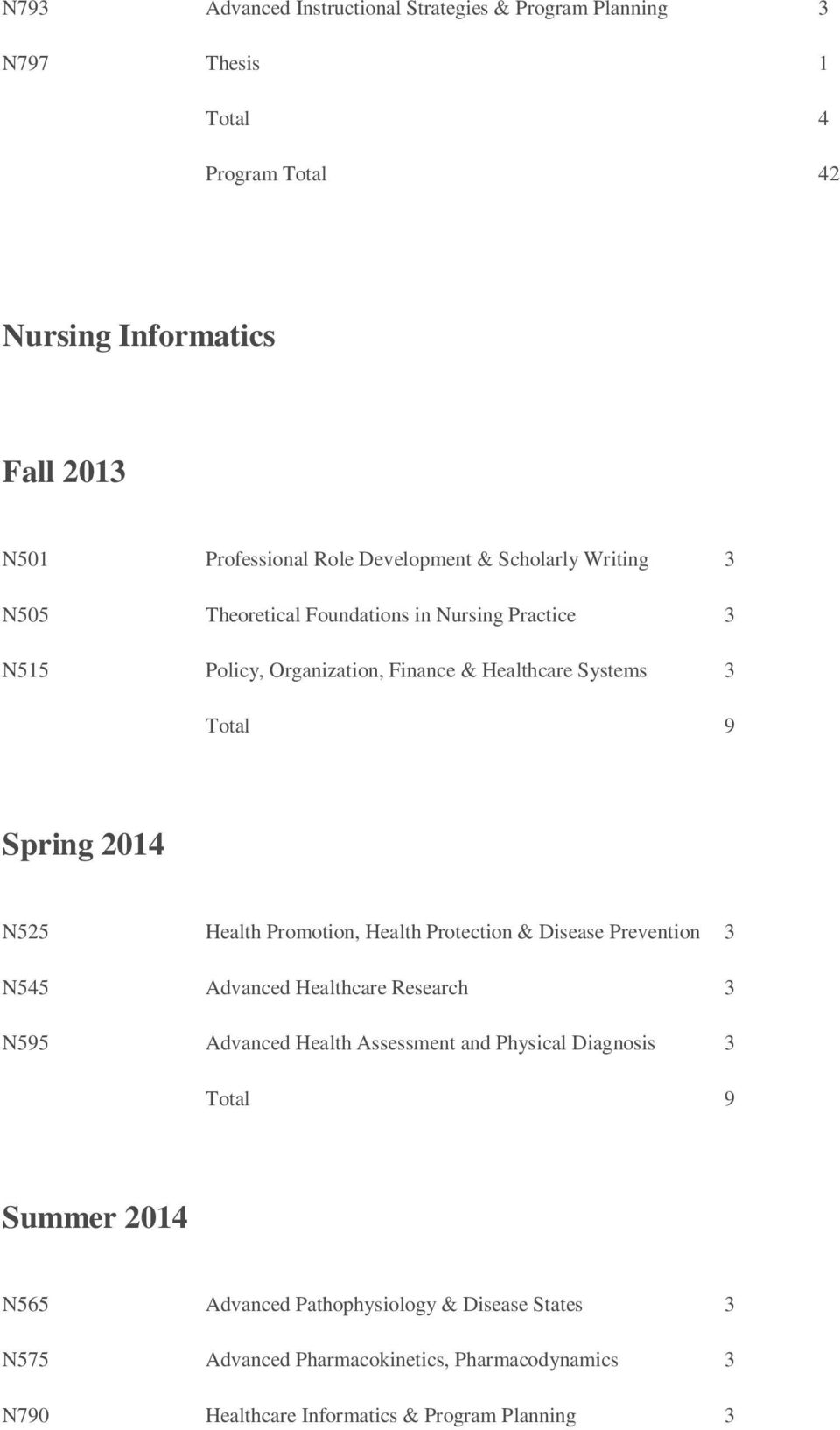 N525 Health Promotion, Health Protection & Disease Prevention 3 N545 Advanced Healthcare Research 3 N595 Advanced Health Assessment and Physical Diagnosis