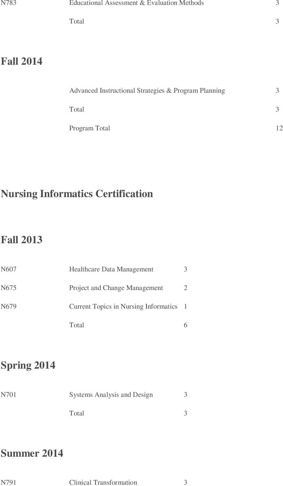 N607 Healthcare Data Management 3 N675 Project and Change Management 2 N679 Current Topics in Nursing
