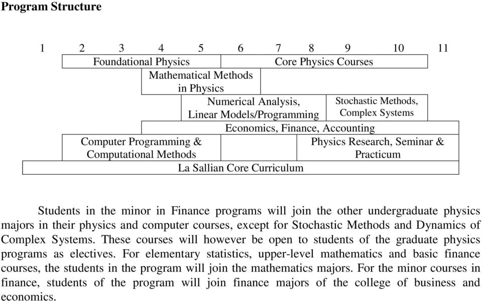 other undergraduate physics majors in their physics and computer courses, except for Stochastic Methods and Dynamics of Complex Systems.