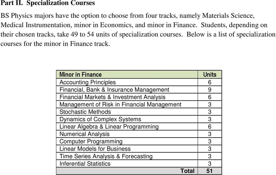 Minor in Finance Units Accounting Principles 6 Financial, Bank & Insurance Management 9 Financial Markets & Investment Analysis 6 Management of Risk in Financial Management 3 Stochastic