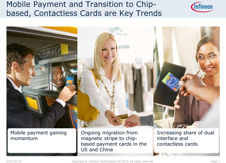 from magnetic stripe to chipbased payment cards in the US and