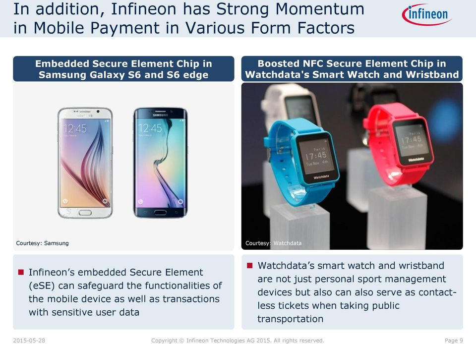 Element (ese) can safeguard the functionalities of the mobile device as well as transactions with sensitive user data Watchdata s smart watch