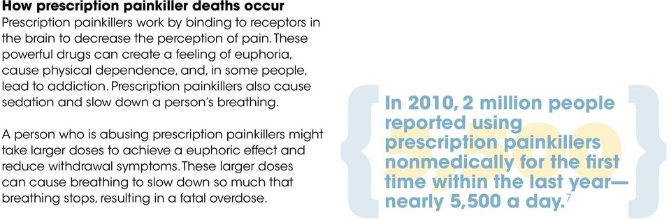 Prescription painkillers also cause sedation and slow down a person s breathing.