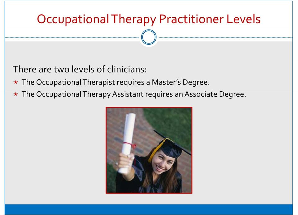Therapist requires a Master s Degree.