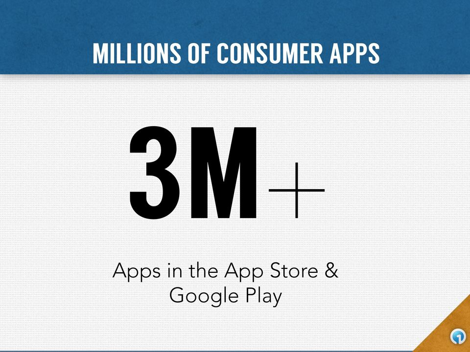 3M+ Apps in the
