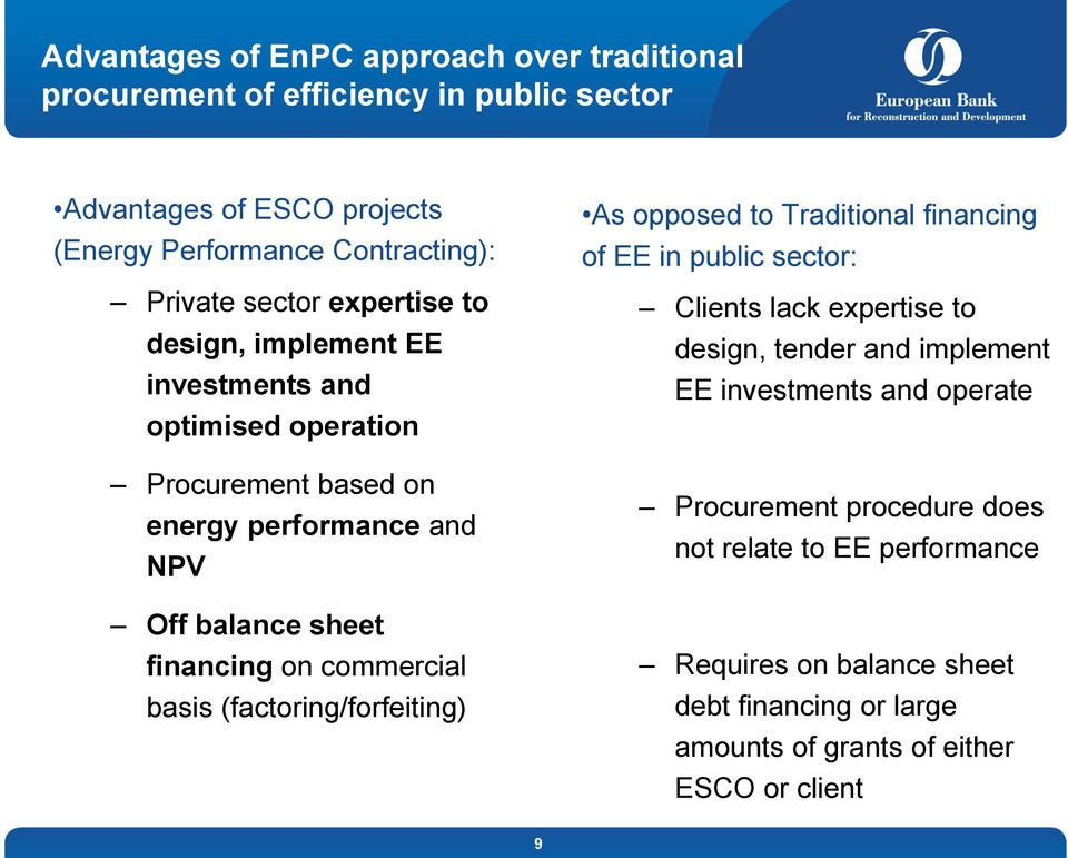 commercial basis (factoring/forfeiting) As opposed to Traditional financing of EE in public sector: Clients lack expertise to design, tender and implement EE