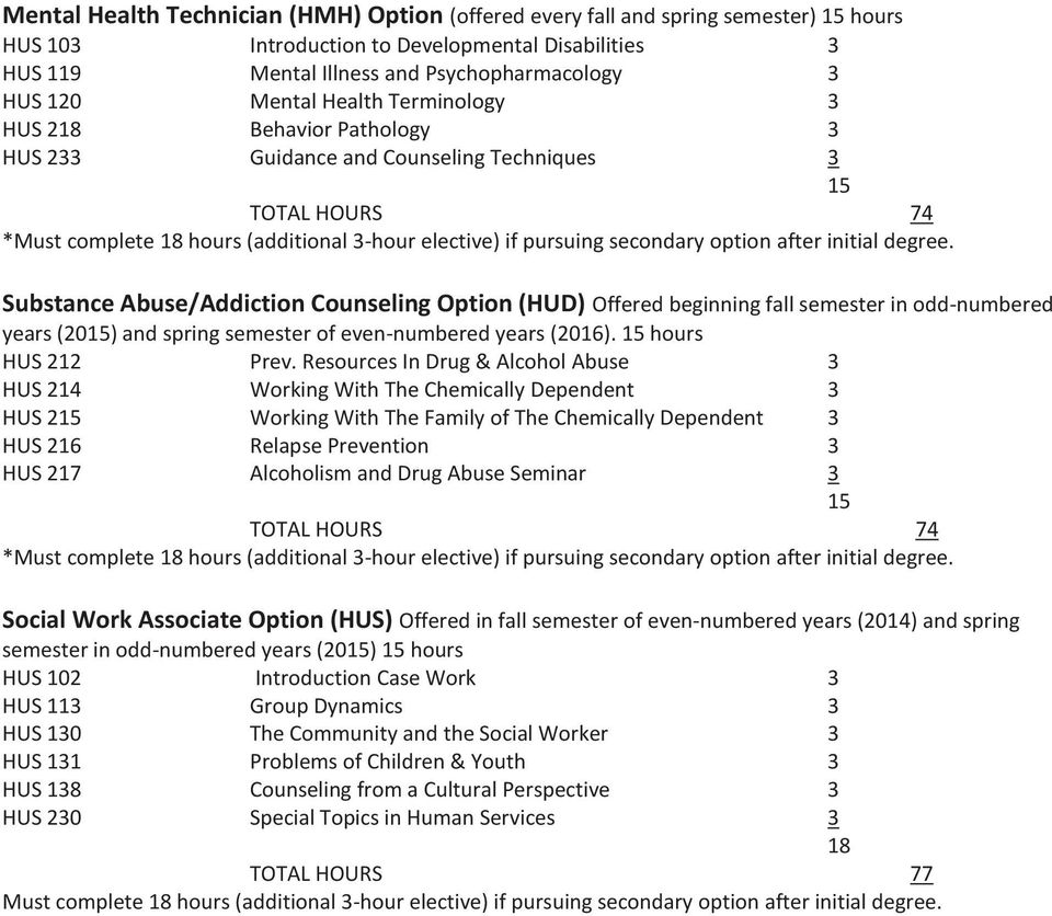 option after initial degree. Substance Abuse/Addiction Counseling Option (HUD) Offered beginning fall semester in odd-numbered years (2015) and spring semester of even-numbered years (2016).