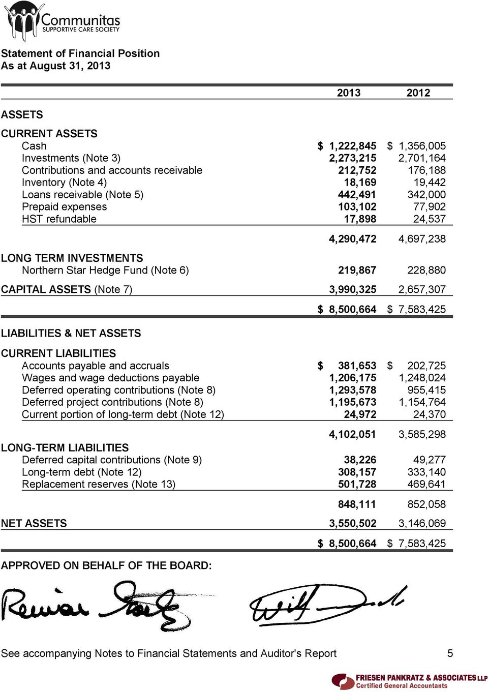 Northern Star Hedge Fund (Note 6) 219,867 228,880 CAPITAL ASSETS (Note 7) 3,990,325 2,657,307 LIABILITIES & NET ASSETS $ 8,500,664 $ 7,583,425 CURRENT LIABILITIES Accounts payable and accruals $