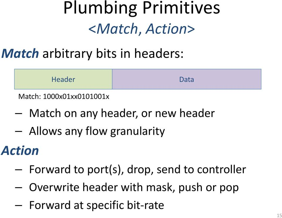 Allows any flow granularity Action Forward to port(s), drop, send to