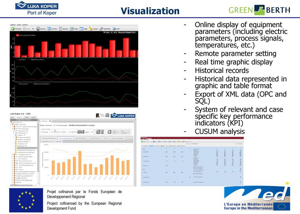) - Remote parameter setting - Real time graphic display - Historical records - Historical data