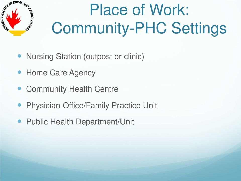 Community Health Centre Physician
